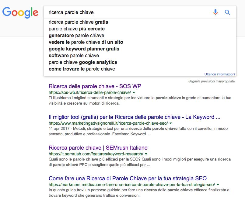 ricerca parole chiave su Google